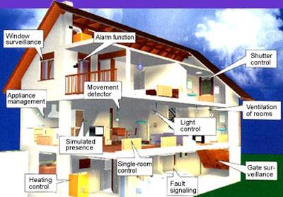 Case inteligente de la Schneider Electric - Sistemul Merten KNX: inteligent, confortabil, flexibil - Poza 1
