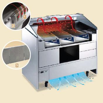 Bucatarii moderne: sistem inovativ de gatire fara miros, fara fum - Poza 2
